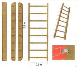 Шведская лестница своими руками