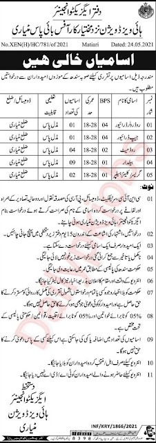 New Jobs Executive Engineer Highway Division 2021