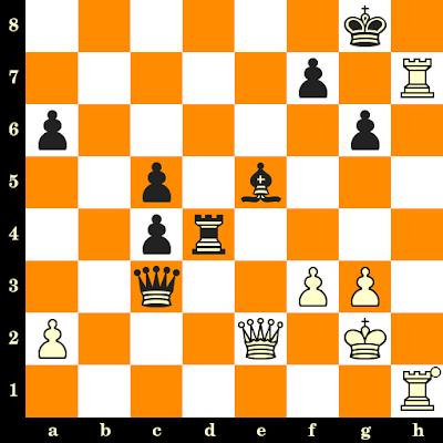 Les Blancs jouent et matent en 3 coups - Sergey Karjakin vs Alexei Shirov, Odessa, 2010