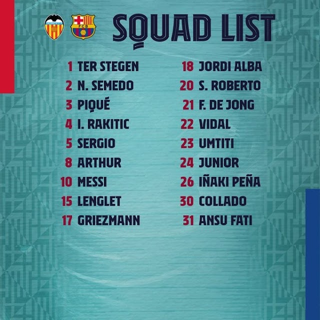Messi, Pique & Busquets back in Barca squad vs Valencia, Neto, Perez & Puig out