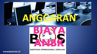 Anggaran Biaya ANBK dari Dana BOS