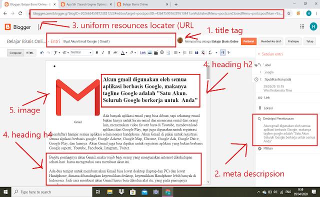 Gambar 1. Contoh Penerapan SEO on Page di Penulisan Arikel Bloger