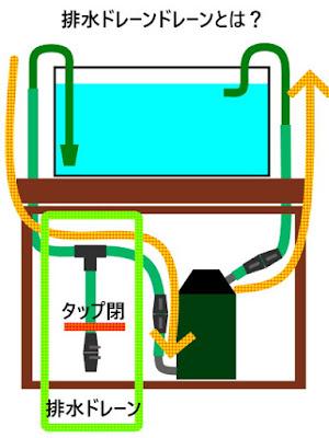 排水ドレーン設置図