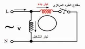 مخطط يبين ملفات محرك الطور المشطور