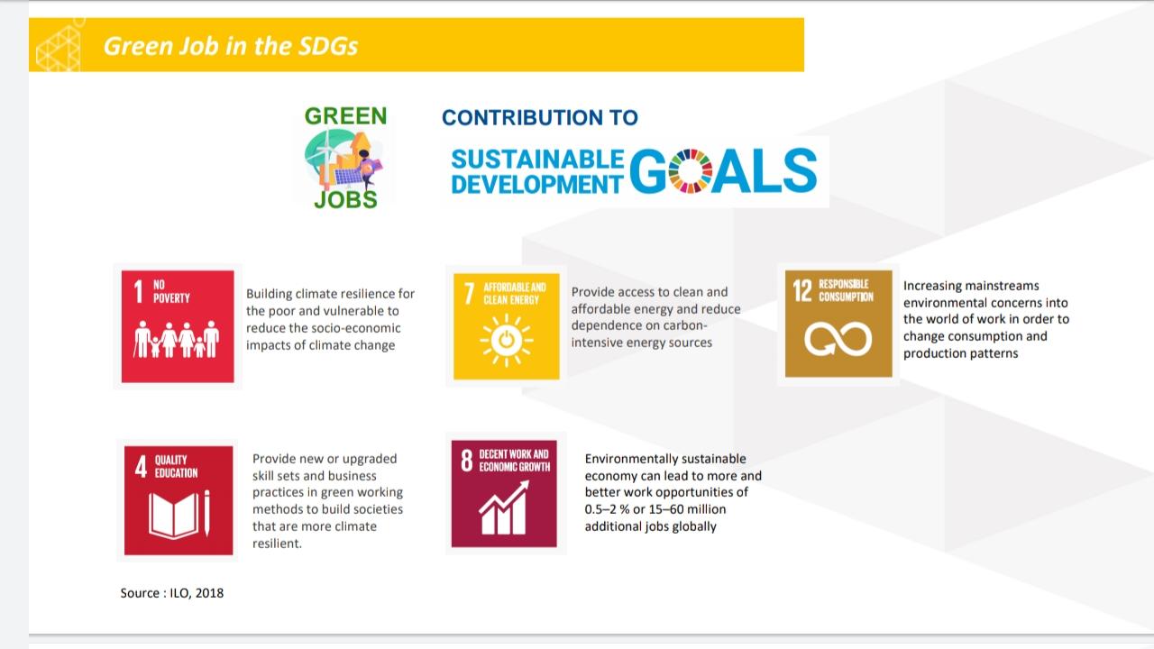SDGS-Green Jobs