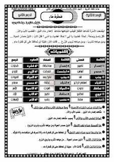 أحدث مذكرة لغة عربية للصف الثالث الابتدائي الترم الثانى 2020
