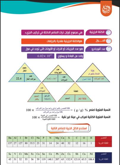 تحميل كتاب المرجع فى الكيمياء pdf للصف الثالث الثانوى 2022 (كتاب الاسئلة والتدريبات)