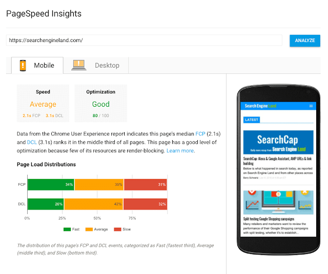 google-page-speed-insights-sel