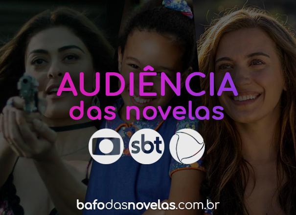 IBOPE Consolidados - Audiência das Novelas - Semana 10 de 08/03/2021 à 13/03/2021