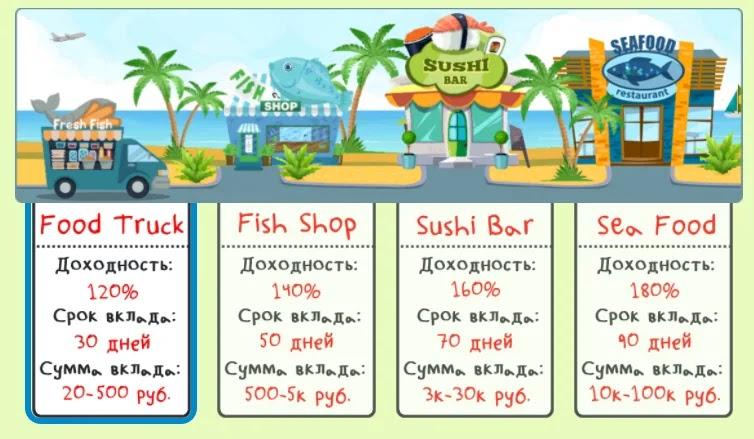 Инвестиционные планы Веселые рыбаки 5