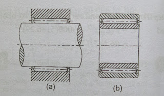 Needle Bearing diagram