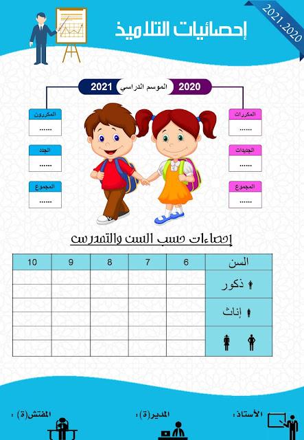 ملف الوثائق التربوية 2020-2021