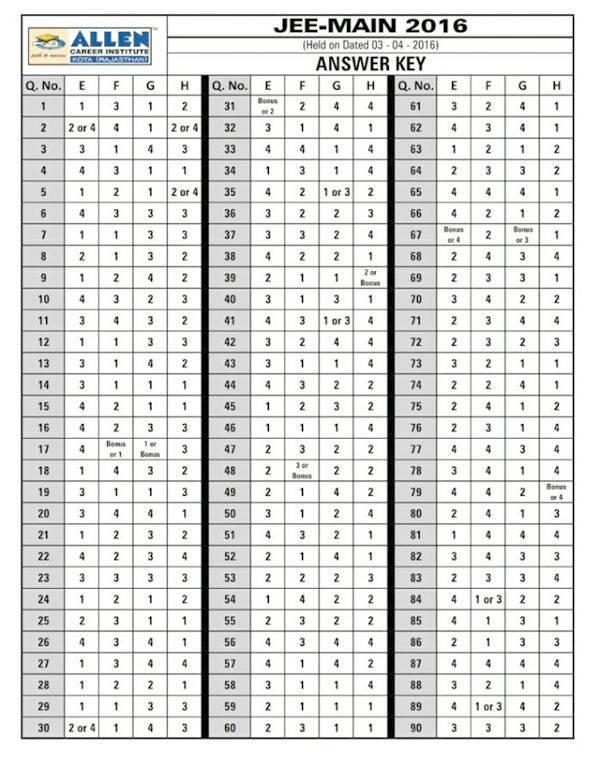 JEE Main Exam 2016 Answer Key (Exam Dt. 03-04-2016)