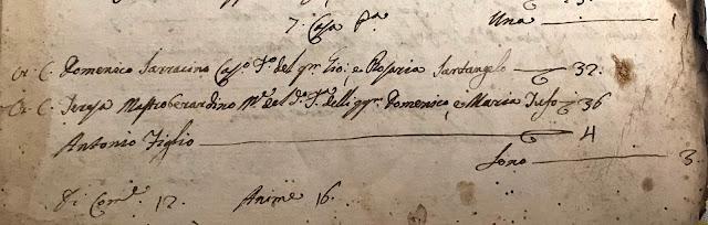 1803 church record for Domenico Sarracino's household