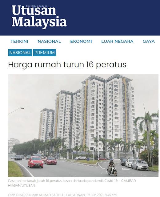 Harga Rumah Turun 16 peratus