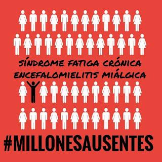 Millones Ausentes por SFC/EM