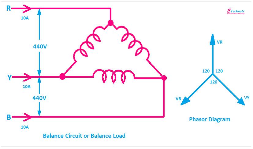 Balance Circuit, Balance Load, Phasor Diagram