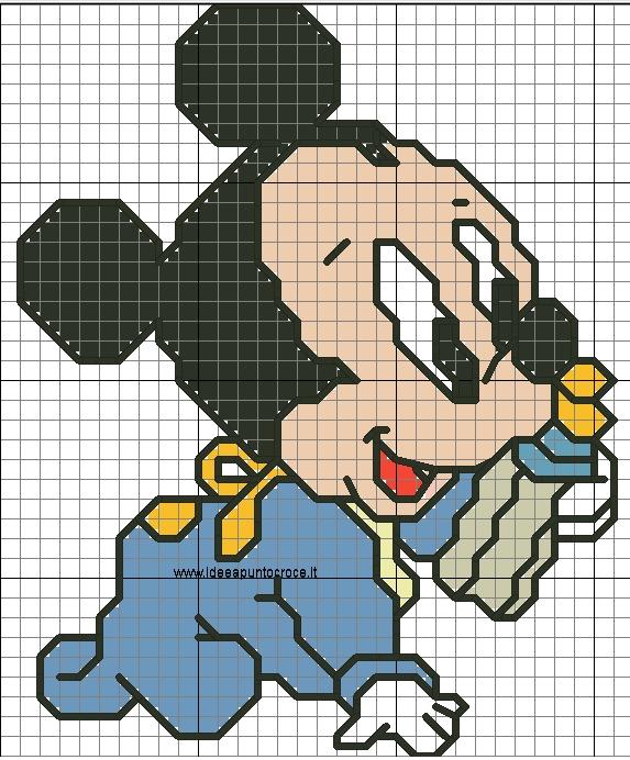 Punto Croce Pinocchio 5
