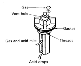 Tutup ventilasi baterai