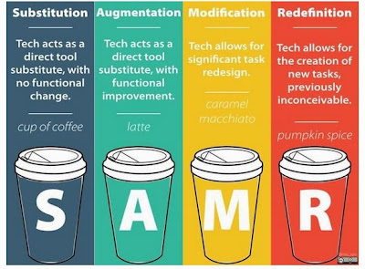 SAMR and Google Apps - great ideas and tips
