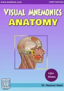 Download Visual Mnemonics Anatomy PDF