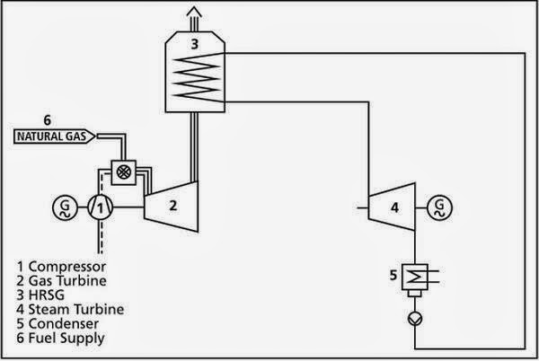 ac capacitor wiring diagram bank 480 volts ac capacitor wiring diagram march 2014 ee figures