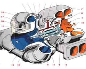 شاحن الهواء في محركات الديزل pdf