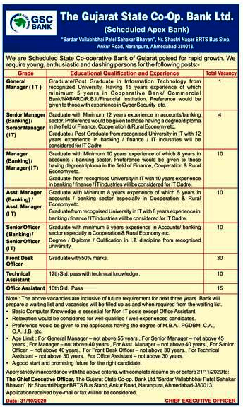 Gujarat State Co-operative Bank Ltd. Recruitment 2020
