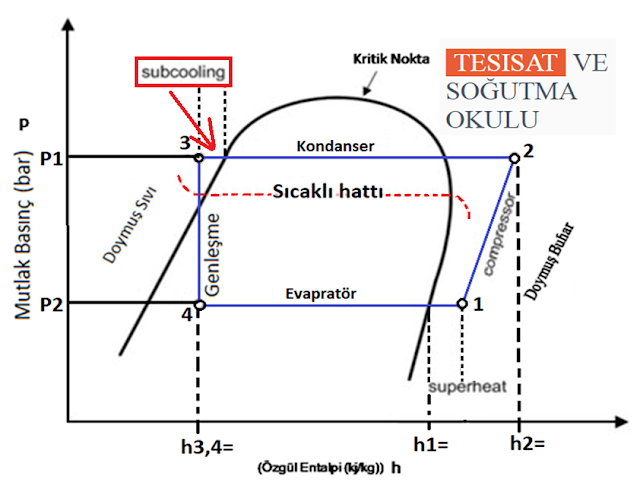 the effects of subcooling and superheating A theoretical comparative study on nanorefrigerant performance in a single-stage vapor-compression refrigeration the effect of subcooling and superheating.