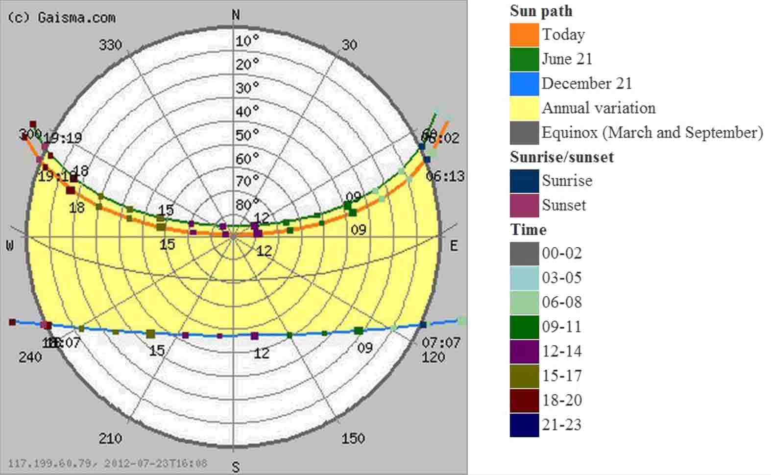 3d-sun-path-diagram-generator, 3d-sun-path-sketchup, apparent-position-of-the-sun, azimuth-angle-calculator, declination-of-the-sun-today, horizontal-sun-path-diagram, internal-and-external-sun-protection-devices, movement-of-the-sun, on-june-21-where-will-the-sun-appear, shadow-determination, solar-angle-calculator, solar-angle-calculator-excel, solar-diagram-architecture, solar-zenith-angle, stereographic-sun-path-diagram, stereographic-sunpath-diagram, sun-angle-and-seasons, sun-angle-chart, sun-path-analysis, sun-path-diagram-architecture-presentation, sun-path-diagram-for-mumbai, sun-path-diagram-of-mumbai, sun-path-diagram-png, sun-path-diagram-software, sun-path-png, sun-path-site-analysis, sun-peg-chart, sunpath-diagram-for-mumbai, sunpath-diagram-of-mumbai, uses-of-sun-path-diagram, when-during-the-year-is-daylight-longest-in-mumbai,