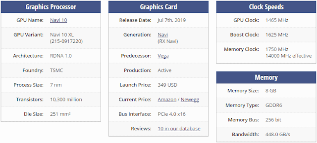 AMD Radeon RX 5700, 5700XT | Navi GPUs | Turing