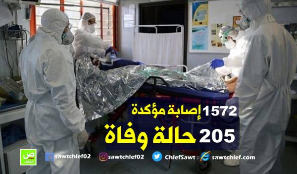 وزارة الصحة : 1572 إصابة مؤكدة و205 حالة وفاة
