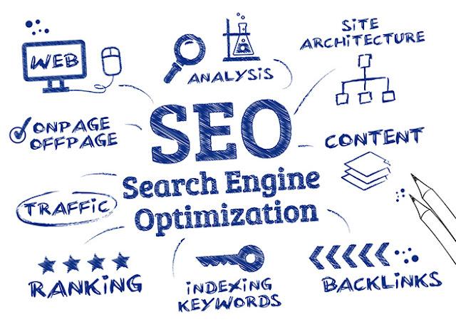 Apa Itu Search Engine Optimization (SEO)?