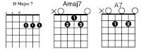 chord dmaj7 amaj7 a7 guitar kunci gitar