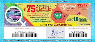 Kerala Lottery Results 07-07-2020 Sthree Sakthi SS-217 Lottery Result-keralalotteries.net
