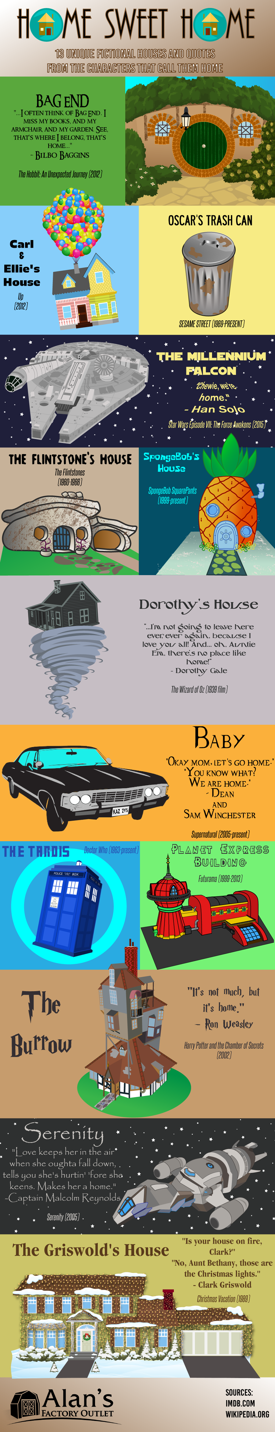 13 Unique Fictional Houses and Quotes from the Characters That Call Them Home #infographic