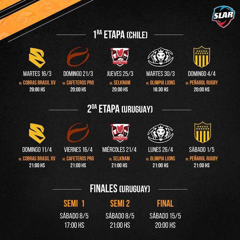 Fixture de Jaguares XV en la #SLAR2021