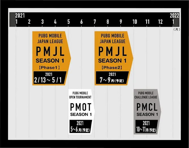 شركة ببجي تطلق أكبر بطولة ببجي موبايل في اليابان (PMJL Season 1 PUBG Mobile)