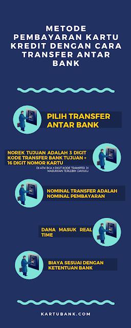 cara  bayar kartu kredit bank mega di atm bank lain
