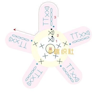 Схема вязания цветочка гиацинта