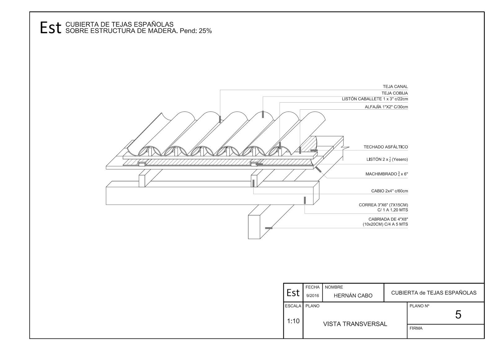 Detalles constructivos CAD: Cubierta de tejas españolas sobre ...