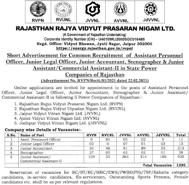 Rajasthan RVUNL Junior Assistant online form 2021