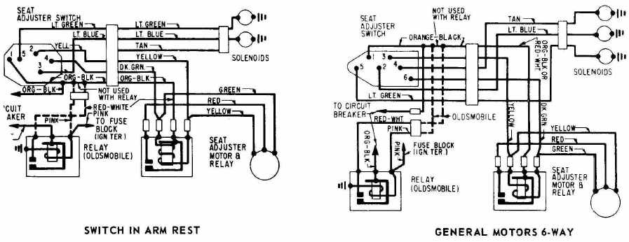Chevrolet Corvette 1968 Power Seats Wiring Diagram