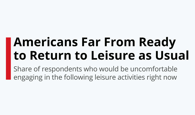 American Views about leisure Activities