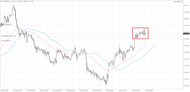 MT4 EA BUY EUR/USD EXPERT ADVISER TRUMP'S TARIFF TRADE