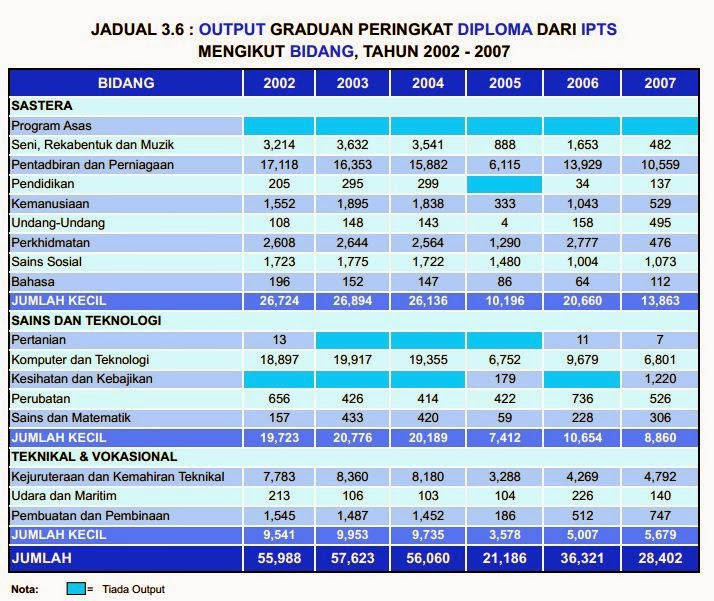 Realiti Pencari Pekerjaan Di Malaysia Www Sobriyaacob Com