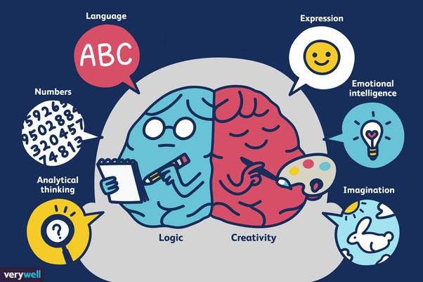 Cara mengasah otak kiri