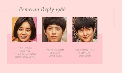 Pemeran Reply 1988