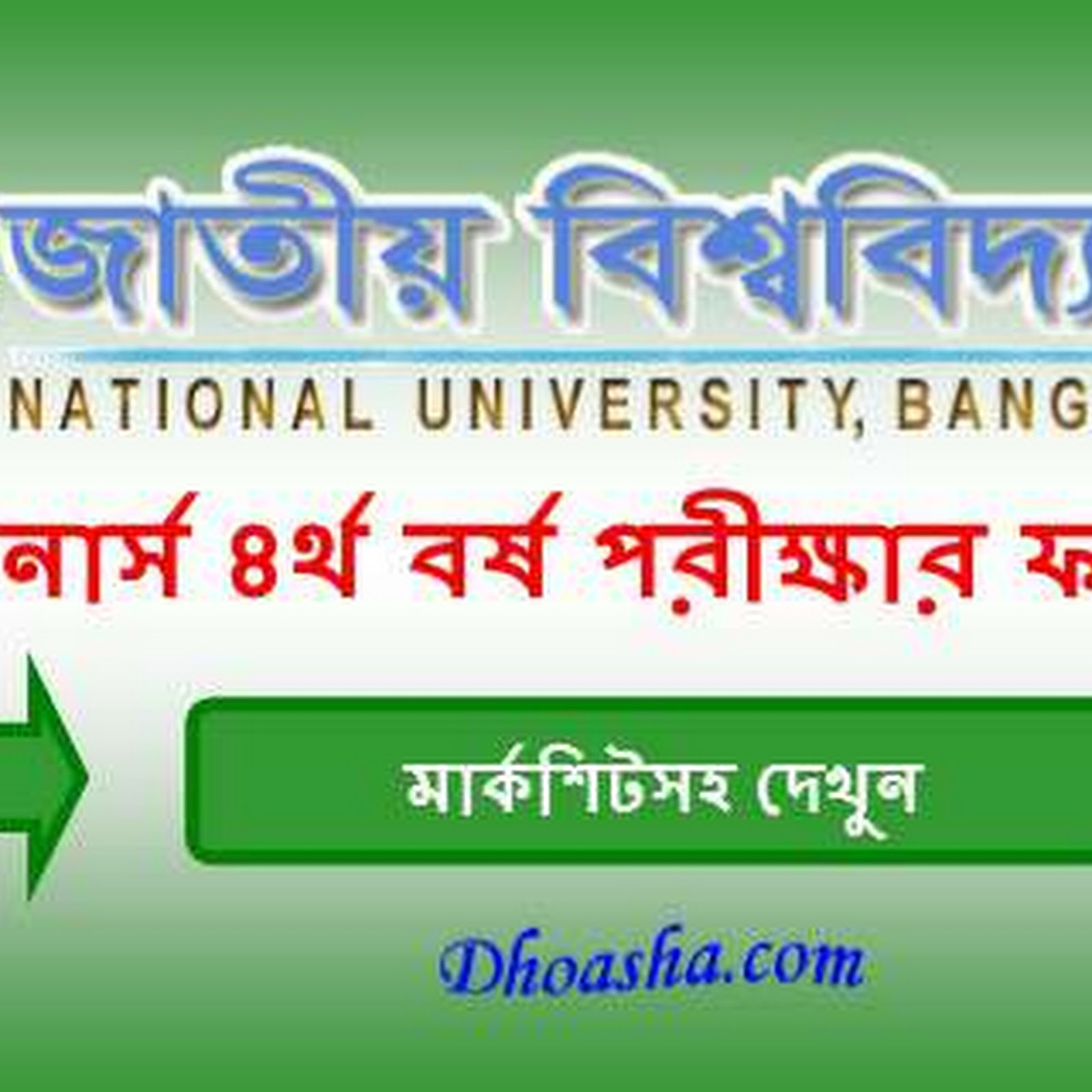 NU Honours 4th Year Result 2020 www.nu.edu.bd