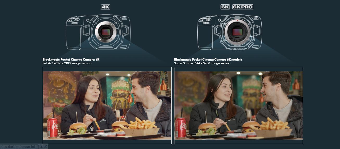 sensor-film-digital-sinematik-resolusi-tinggi